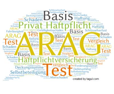 Test ARAG Haftpflichtversicherung Basis