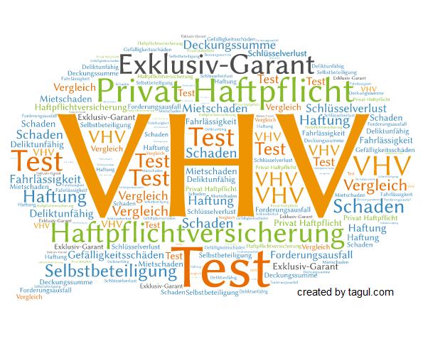 Test VHV Haftpflichtversicherung Exklusiv-Garant