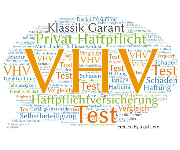 Test VHV Haftpflichtversicherung Klassik Garant