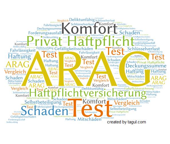 Test ARAG Haftpflichtversicherung Komfort