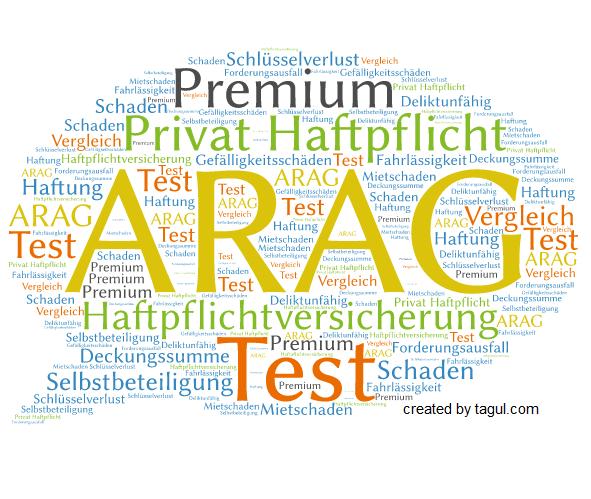 Test ARAG Haftpflichtversicherung Premium