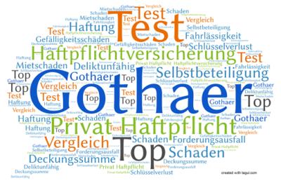 Test Gothaer Haftpflichtversicherung Top