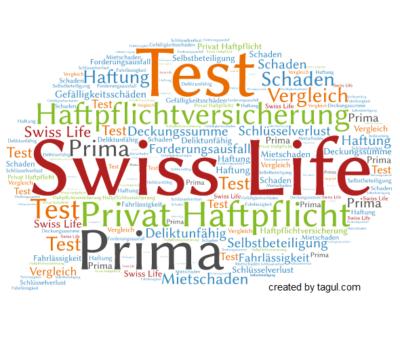 Test Swiss Life Haftpflichtversicherung Prima