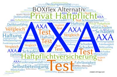 Test AXA Haftpflichtversicherung BOXflex Alternativ