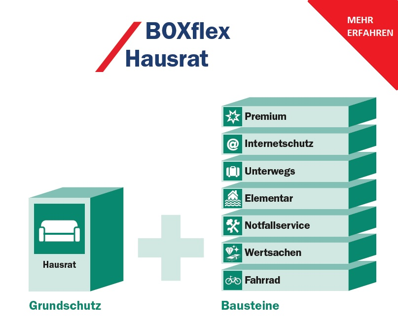 AXA Hausratversicherung BOXflex Bausteine Leistungsvergleich