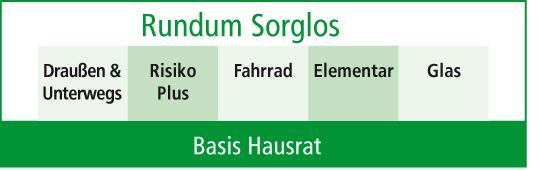 HDI Baustein-Konzept