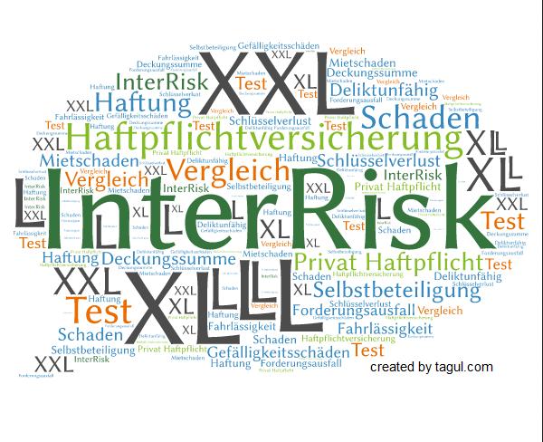 InterRisk Haftplichtversicherung