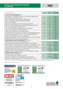 Tarifübersicht InterRisk Hausratversicherung