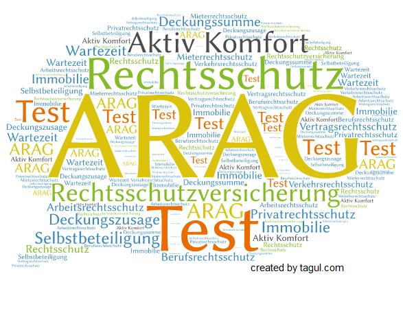 Test ARAG Rechtsschutzversicherung Aktiv Komfort