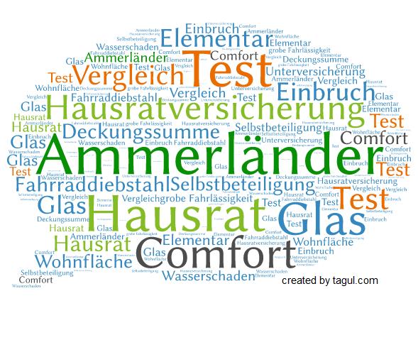 Test Ammerländer Hausratversicherung Comfort