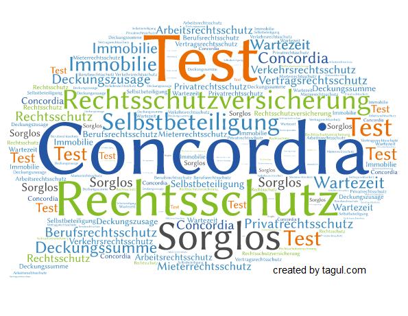Test Concordia Rechtsschutzversicherung Sorglos