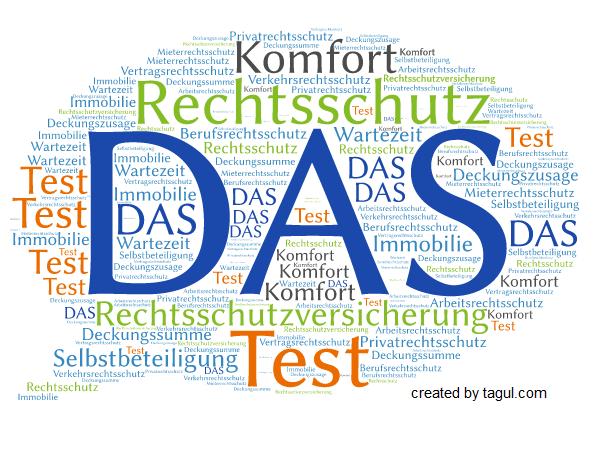 Test DAS Rechtsschutzversicherung Komfort