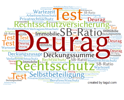 Test Deurag Rechtsschutzversicherung SB-Ratio