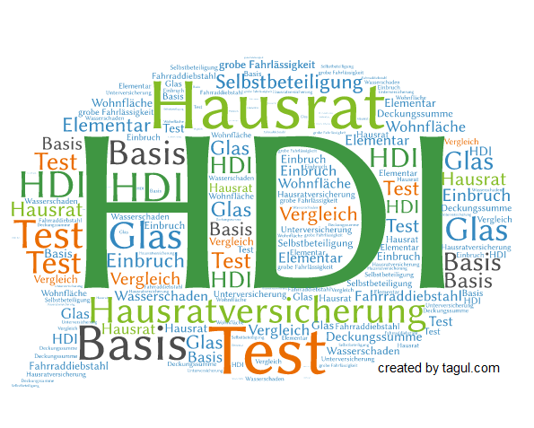 Test HDI Hausratversicherung Basis