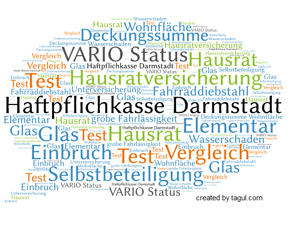 Test Haftpflichkasse Darmstadt Hausratversicherung VARIO Status