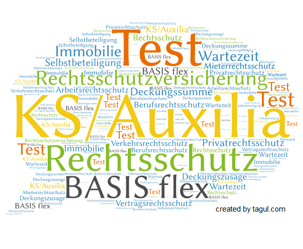 Test KS Auxilia Rechtsschutzversicherung BASIS flex