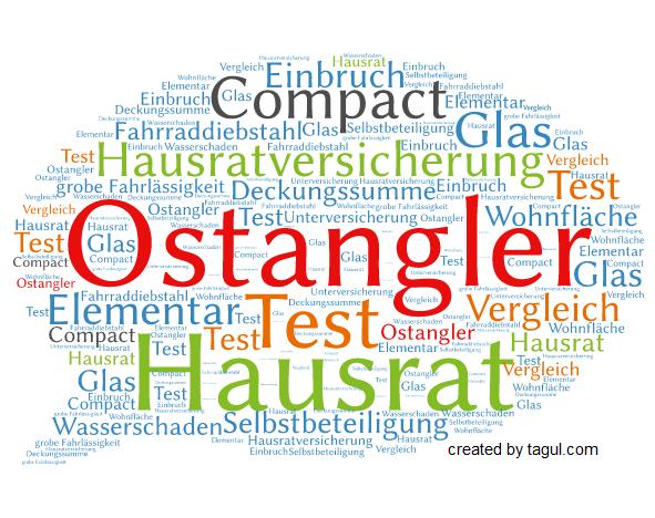 Test Ostangler Hausratversicherung Compact
