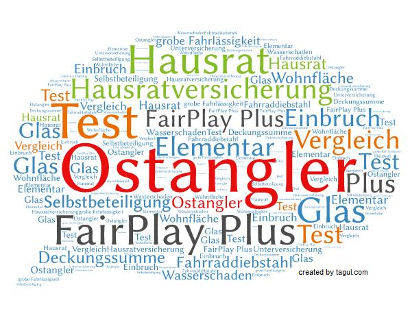 Test Ostangler Hausratversicherung FairPlay Plus