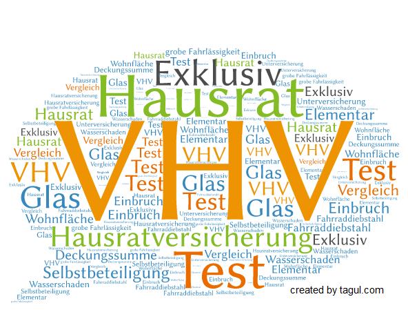 Test VHV Hausratversicherung Exklusiv