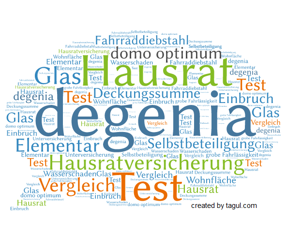 Test degenia Hausratversicherung domo optimum