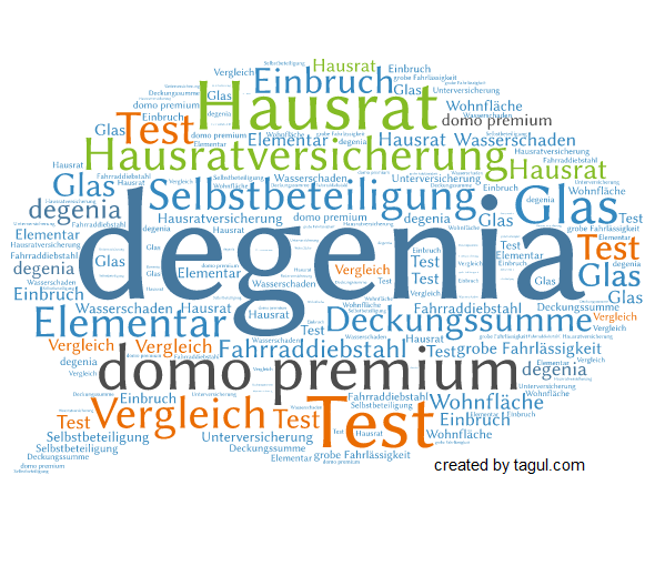 test degenia hausratversicherung domo premium besserberater. Black Bedroom Furniture Sets. Home Design Ideas