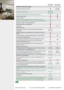Tarifübersicht - Adcuri Hausratversicherung