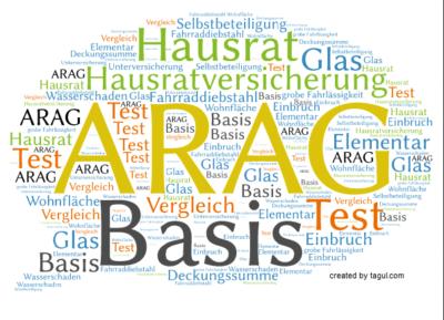 Test ARAG Hausratversicherung Basis