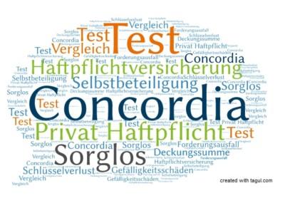 Test Concordia Haftpflichtversicherung Sorglos