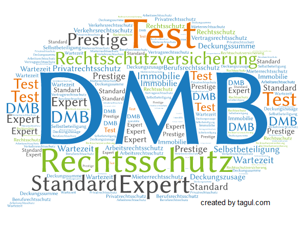 Test Dmb Rechtsschutzversicherung Expert Besserberater
