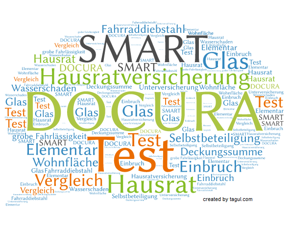 Test DOCURA Hausratversicherung SMART
