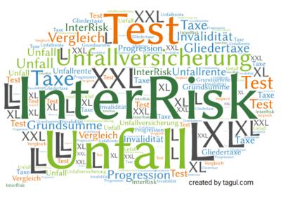 Test InterRisk Unfallversicherung