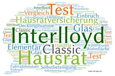 Test Interlloyd Hausratversicherung Classic