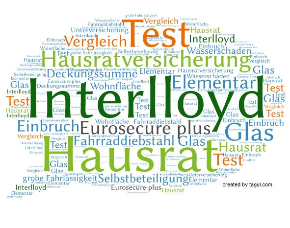 Test Interlloyd Hausratversicherung Eurosecure plus