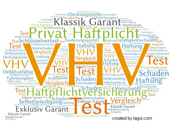 Test VHV Haftpflichtversicherung