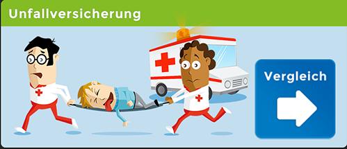 Gothaer Unfallversicherung Vergleich