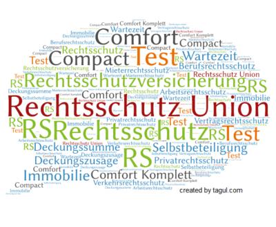 Test Rechtsschutz Union Rechtsschutzversicherung
