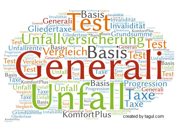Test Generali Unfallversicherung