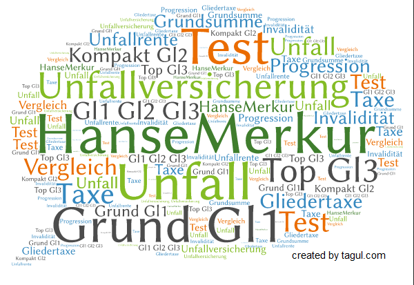 Test Unfallversicherung HanseMerkur