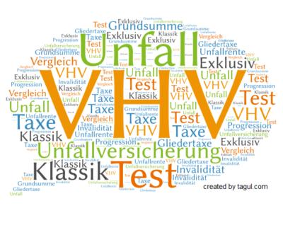 Test Unfallversicherung VHV