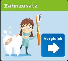 Janitos Zahnzusatzversicherung Erfahrungen